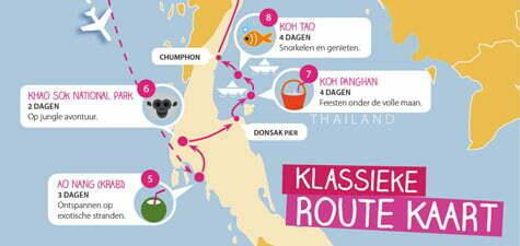 Tips Thailand Ebook